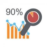 90% of training fails
